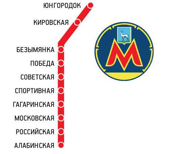 МП «Самарский метрополитен»